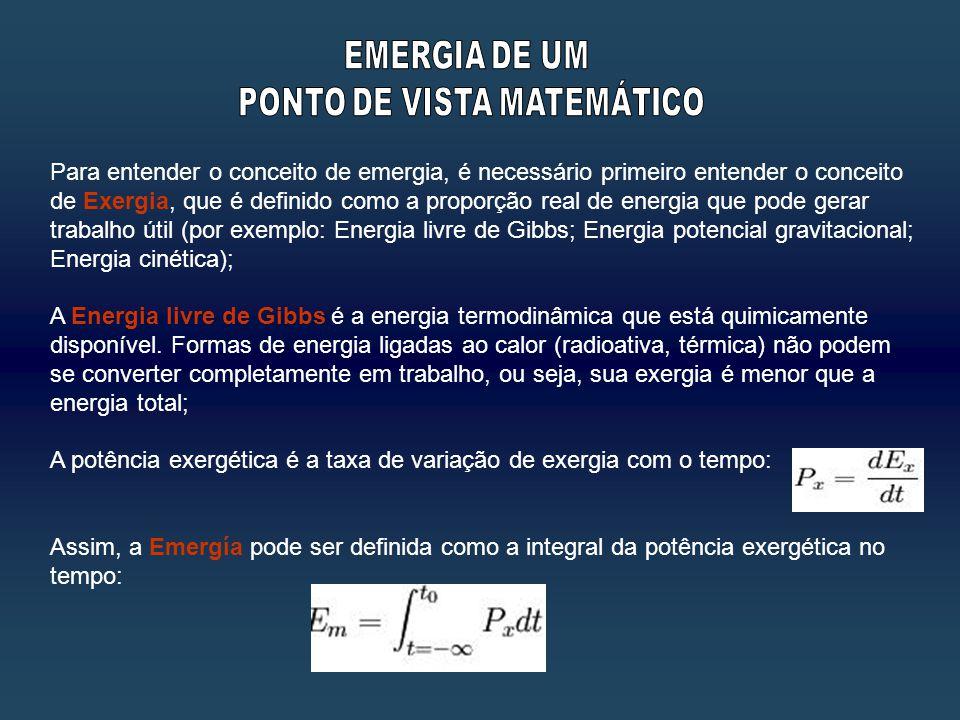 Para entender o conceito de emergia, é necessário primeiro entender o conceito de Exergia, que é definido como a proporção real de energia que pode gerar trabalho útil (por exemplo: Energia livre de Gibbs; Energia potencial gravitacional; Energia cinética); A Energia livre de Gibbs é a energia termodinâmica que está quimicamente disponível.