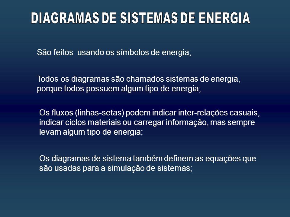 São feitos usando os símbolos de energia; Todos os diagramas são chamados sistemas de energia, porque todos possuem algum tipo de energia; Os fluxos (linhas-setas) podem indicar inter-relações casuais, indicar ciclos materiais ou carregar informação, mas sempre levam algum tipo de energia; Os diagramas de sistema também definem as equações que são usadas para a simulação de sistemas;