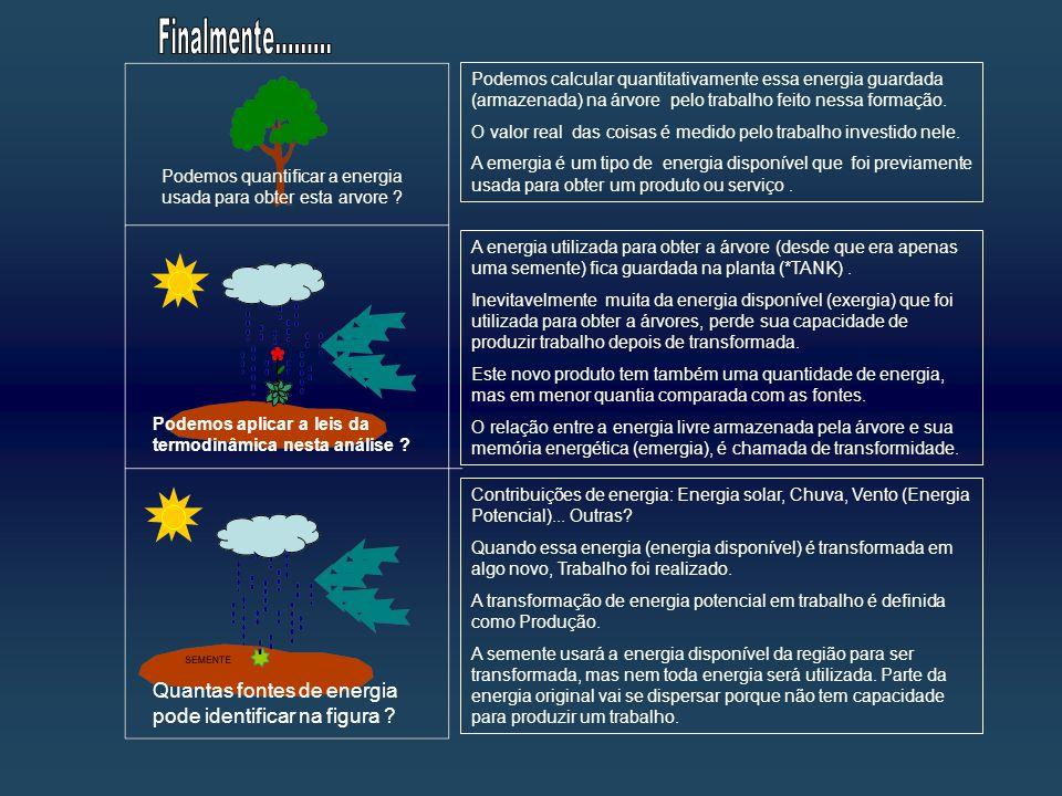 Contribuições de energia: Energia solar, Chuva, Vento (Energia Potencial)...