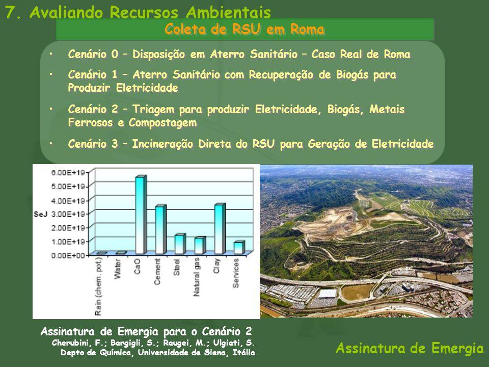 7. Avaliando Recursos Ambientais Assinatura de Emergia Coleta de RSU em Roma Cenário 0 – Disposição em Aterro Sanitário – Caso Real de Roma Cenário 1