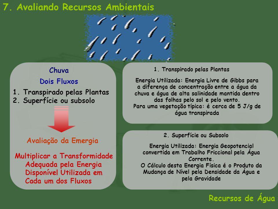 7. Avaliando Recursos Ambientais Recursos de Água Chuva 1.Transpirado pelas Plantas 2.Superfície ou subsolo Dois Fluxos Multiplicar a Transformidade A