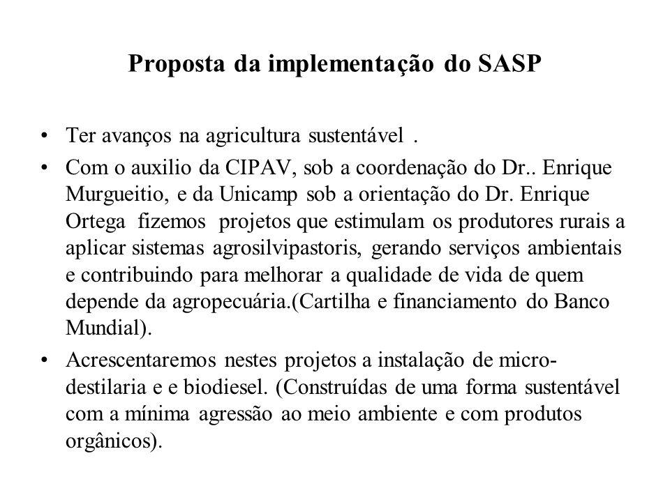 Proposta da implementação do SASP Ter avanços na agricultura sustentável. Com o auxilio da CIPAV, sob a coordenação do Dr.. Enrique Murgueitio, e da U