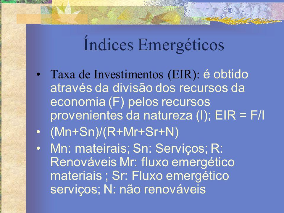 Índices Emergéticos Taxa de Investimentos (EIR): é obtido através da divisão dos recursos da economia (F) pelos recursos provenientes da natureza (I);