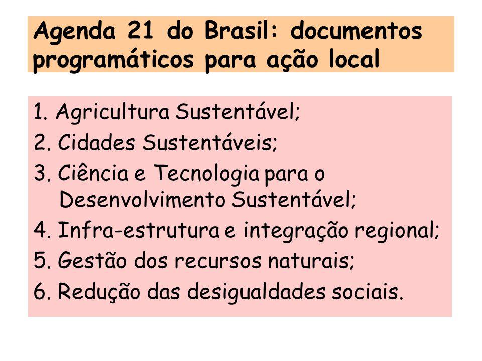 Agenda 21 do Brasil: documentos programáticos para ação local 1. Agricultura Sustentável; 2. Cidades Sustentáveis; 3. Ciência e Tecnologia para o Dese