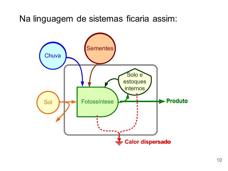 Na linguagem de sistemas ficaria assim: 10