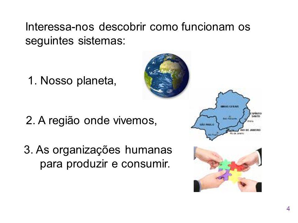 Interessa-nos descobrir como funcionam os seguintes sistemas: 3. As organizações humanas para produzir e consumir. 1. Nosso planeta, 2. A região onde