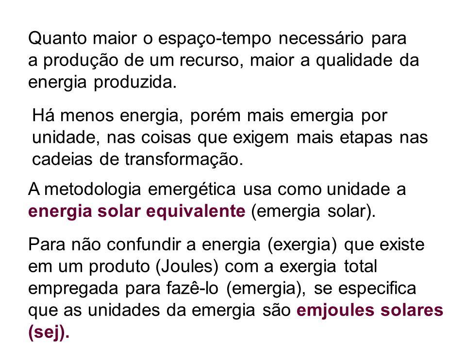 Há menos energia, porém mais emergia por unidade, nas coisas que exigem mais etapas nas cadeias de transformação.