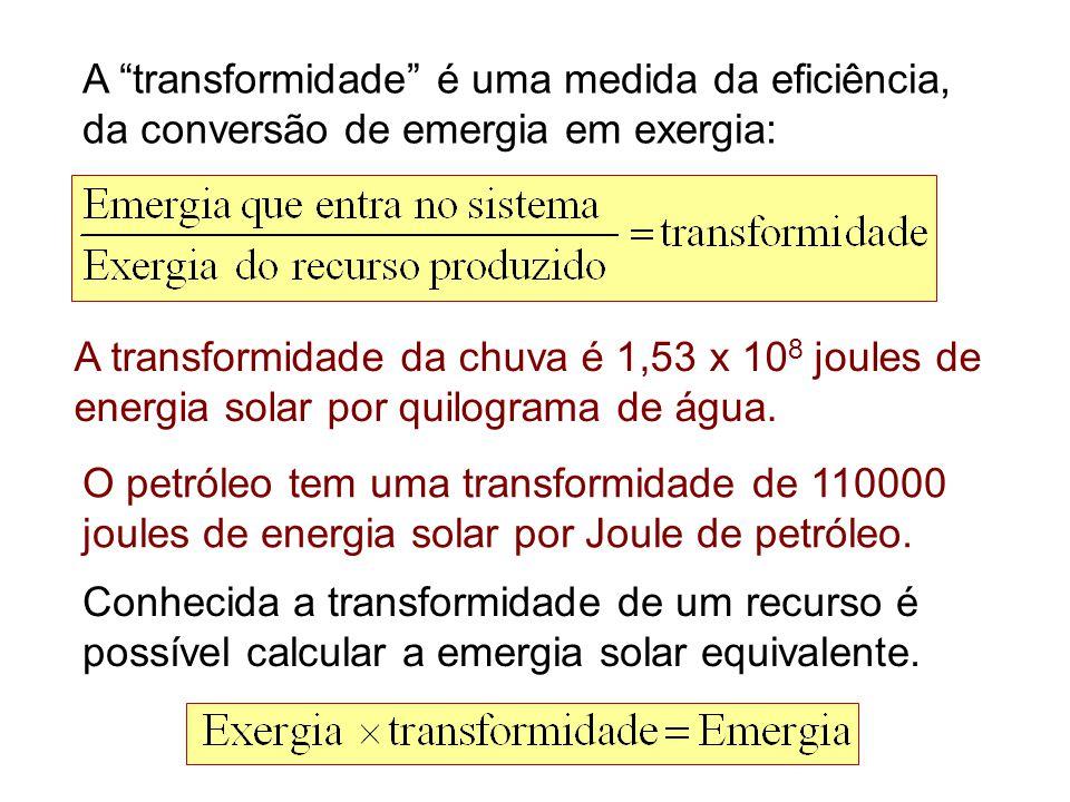 A transformidade é uma medida da eficiência, da conversão de emergia em exergia: A transformidade da chuva é 1,53 x 10 8 joules de energia solar por quilograma de água.