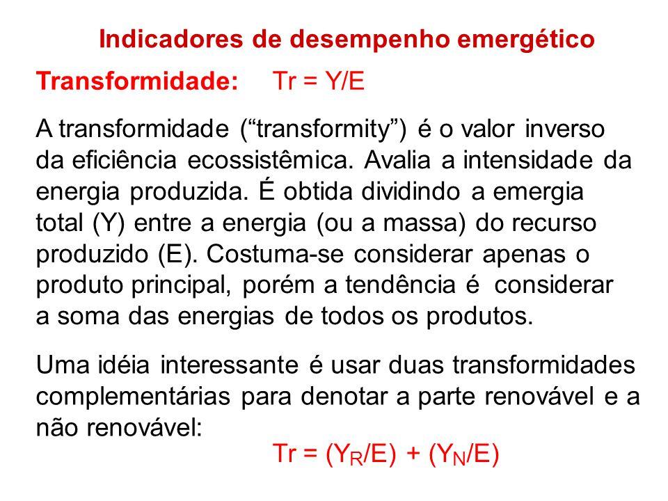 """A transformidade (""""transformity"""") é o valor inverso da eficiência ecossistêmica. Avalia a intensidade da energia produzida. É obtida dividindo a emerg"""