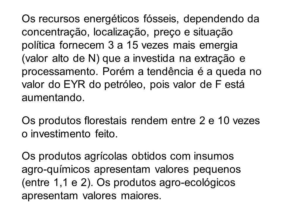 Os recursos energéticos fósseis, dependendo da concentração, localização, preço e situação política fornecem 3 a 15 vezes mais emergia (valor alto de N) que a investida na extração e processamento.