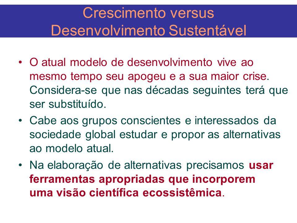Crescimento versus Desenvolvimento Sustentável O atual modelo de desenvolvimento vive ao mesmo tempo seu apogeu e a sua maior crise. Considera-se que