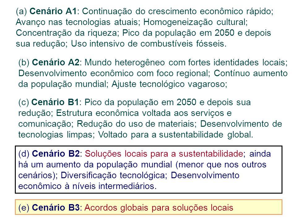 (a) Cenário A1: Continuação do crescimento econômico rápido; Avanço nas tecnologias atuais; Homogeneização cultural; Concentração da riqueza; Pico da
