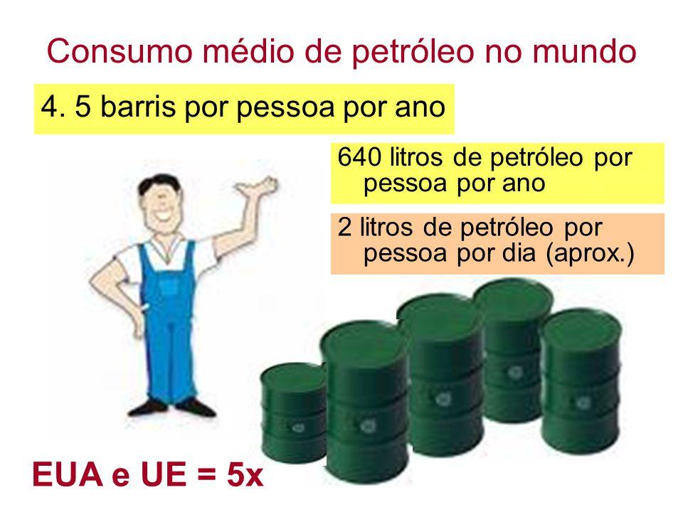 Consumo médio de petróleo no mundo 4. 5 barris por pessoa por ano 640 litros de petróleo por pessoa por ano EUA e UE = 5x 2 litros de petróleo por pes