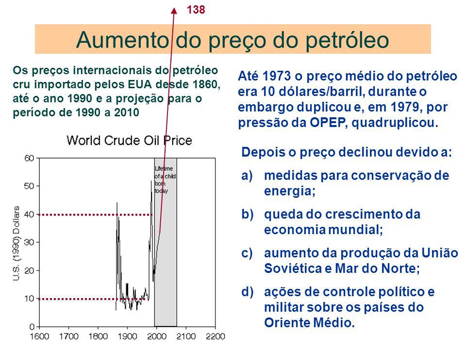 Aumento do preço do petróleo Os preços internacionais do petróleo cru importado pelos EUA desde 1860, até o ano 1990 e a projeção para o período de 19
