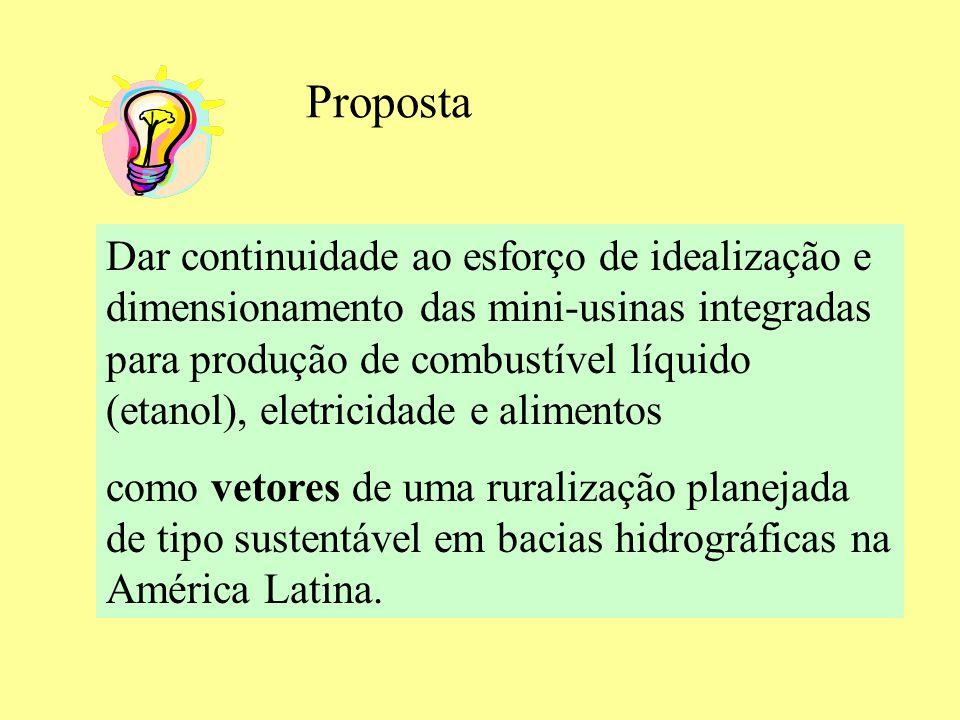 Proposta Dar continuidade ao esforço de idealização e dimensionamento das mini-usinas integradas para produção de combustível líquido (etanol), eletri