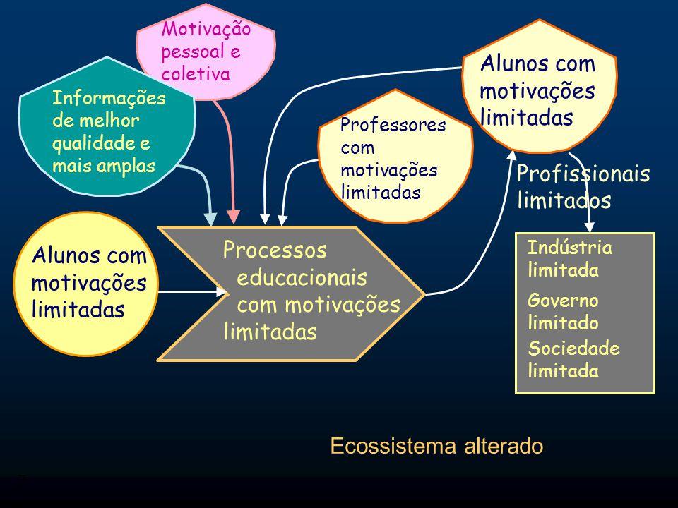 6 Produtos Unicamp Estado de São Paulo Brasil América Latina Recursos econômicos Ensino, Pesquisa Extensão Administração Planejamento do longo prazo C