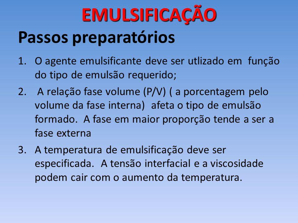 Passos preparatórios 1.O agente emulsificante deve ser utlizado em função do tipo de emulsão requerido; 2. A relação fase volume (P/V) ( a porcentagem