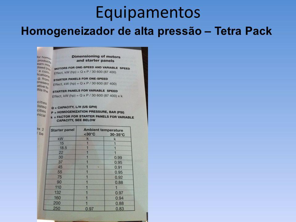 Equipamentos Homogeneizador de alta pressão – Tetra Pack