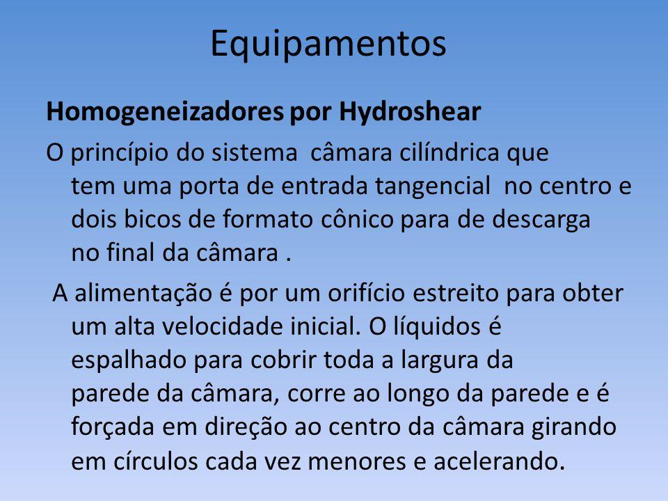 Equipamentos Homogeneizadores por Hydroshear O princípio do sistema câmara cilíndrica que tem uma porta de entrada tangencial no centro e dois bicos d