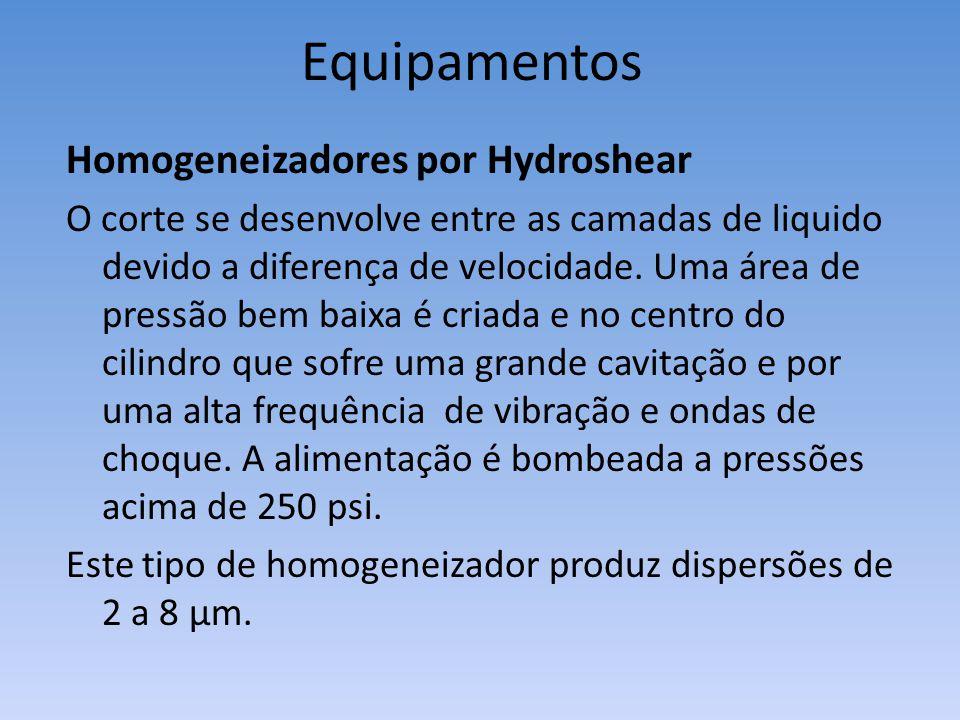 Equipamentos Homogeneizadores por Hydroshear O corte se desenvolve entre as camadas de liquido devido a diferença de velocidade. Uma área de pressão b