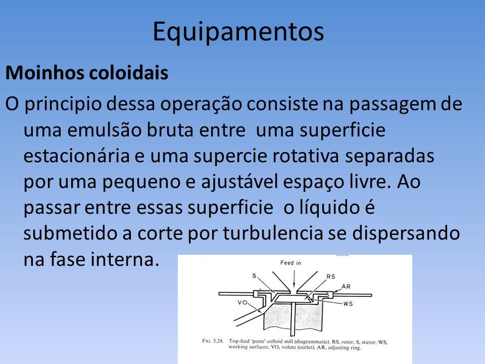 Moinhos coloidais O principio dessa operação consiste na passagem de uma emulsão bruta entre uma superficie estacionária e uma supercie rotativa separ