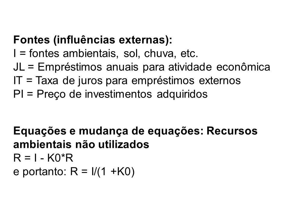 Fontes (influências externas): I = fontes ambientais, sol, chuva, etc.