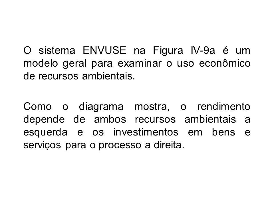 Exemplos do uso econômico de recursos ambientais O modelo ENVUSE é apropriado para agricultura, florestas, parques, contribuições estéticas, mineração e outras interações econômicas com o meio ambiente.