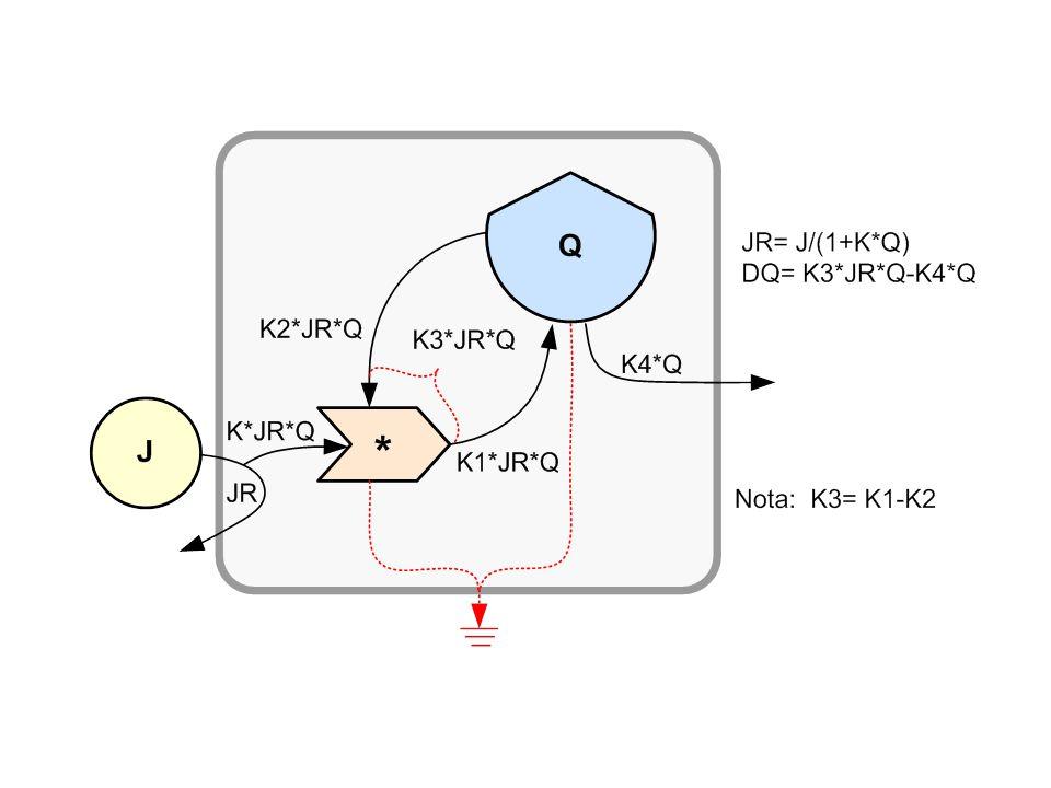 No diagrama (Figura II-2a) J é o fluxo de energia contínuo, a luz do sol em nosso exemplo.