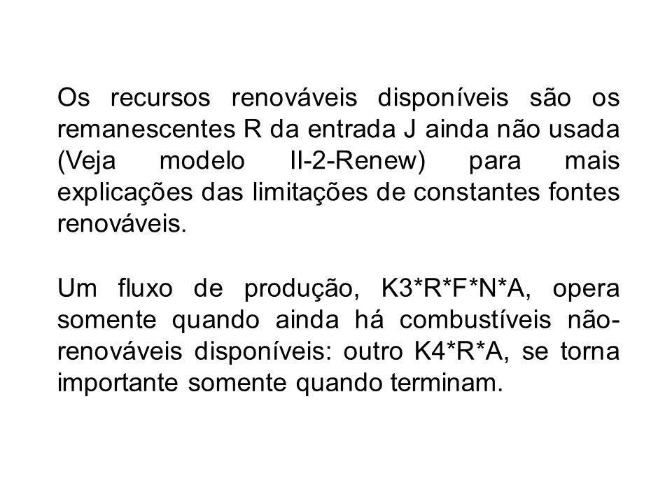 Os recursos renováveis disponíveis são os remanescentes R da entrada J ainda não usada (Veja modelo II-2-Renew) para mais explicações das limitações de constantes fontes renováveis.