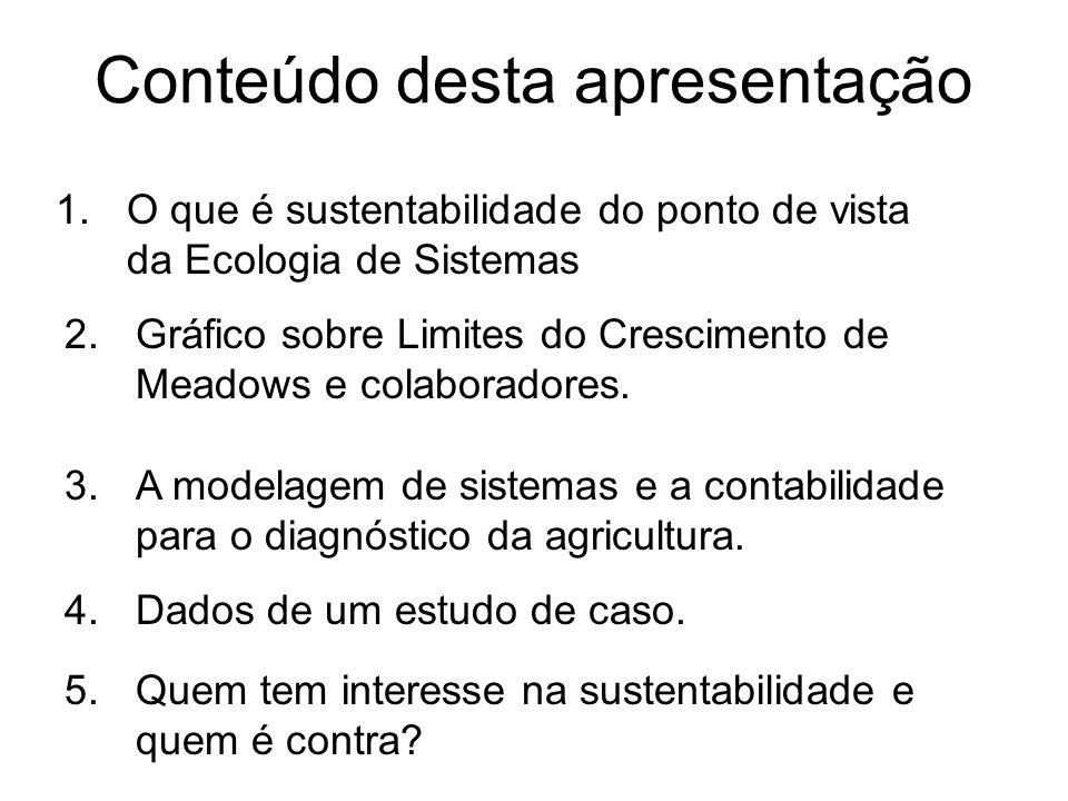 Conteúdo desta apresentação 1.O que é sustentabilidade do ponto de vista da Ecologia de Sistemas 2.Gráfico sobre Limites do Crescimento de Meadows e c