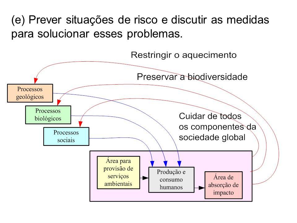 (e) Prever situações de risco e discutir as medidas para solucionar esses problemas.