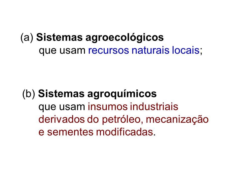 (a) Sistemas agroecológicos que usam recursos naturais locais; (b) Sistemas agroquímicos que usam insumos industriais derivados do petróleo, mecanizaç