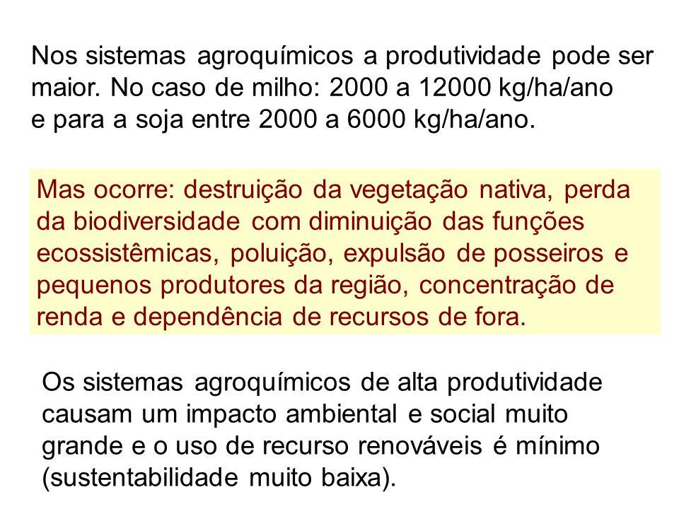 Nos sistemas agroquímicos a produtividade pode ser maior. No caso de milho: 2000 a 12000 kg/ha/ano e para a soja entre 2000 a 6000 kg/ha/ano. Os siste
