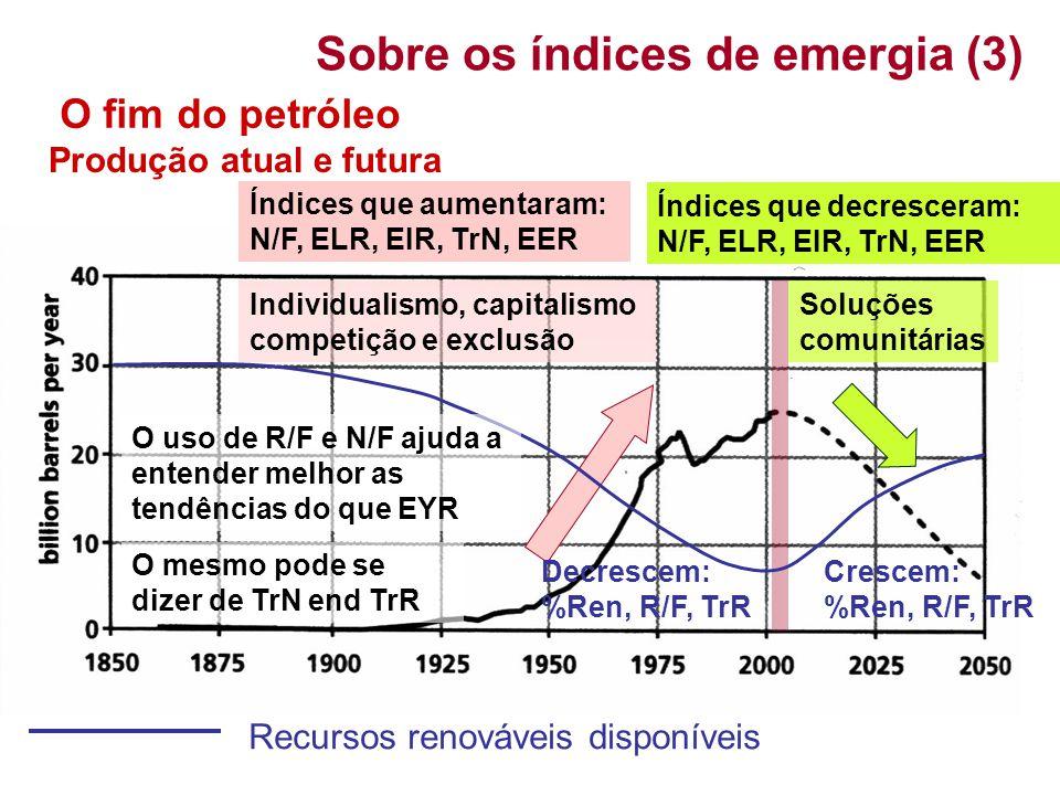 O fim do petróleo Produção atual e futura Índices que aumentaram: N/F, ELR, EIR, TrN, EER Crescem: %Ren, R/F, TrR Decrescem: %Ren, R/F, TrR Índices qu