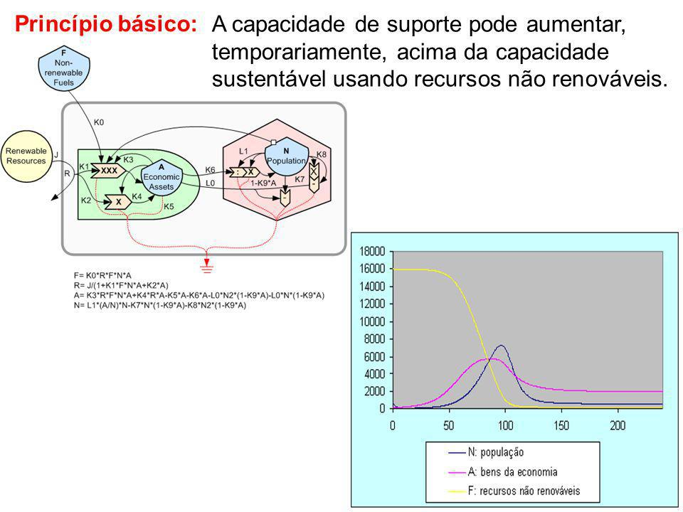 A relação emergia/dinheiro da Biosfera foi avaliada em 3.4 x 10 12 seJ/dólar (Odum, 1996).