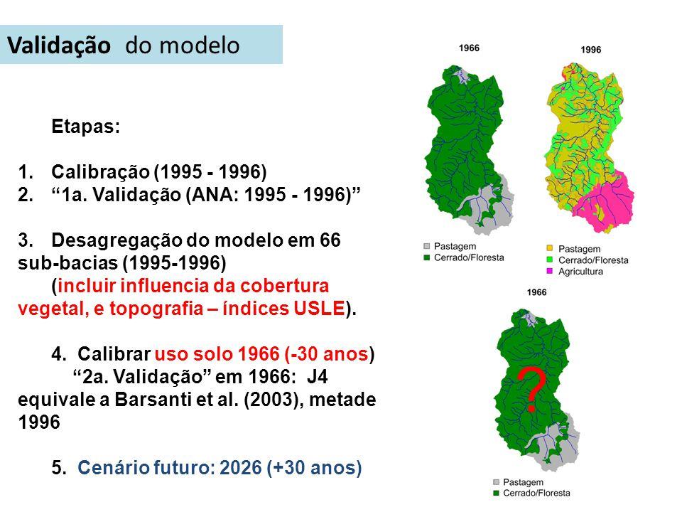 """Validação do modelo Etapas: 1.Calibração (1995 - 1996) 2.""""1a. Validação (ANA: 1995 - 1996)"""" 3.Desagregação do modelo em 66 sub-bacias (1995-1996) (inc"""