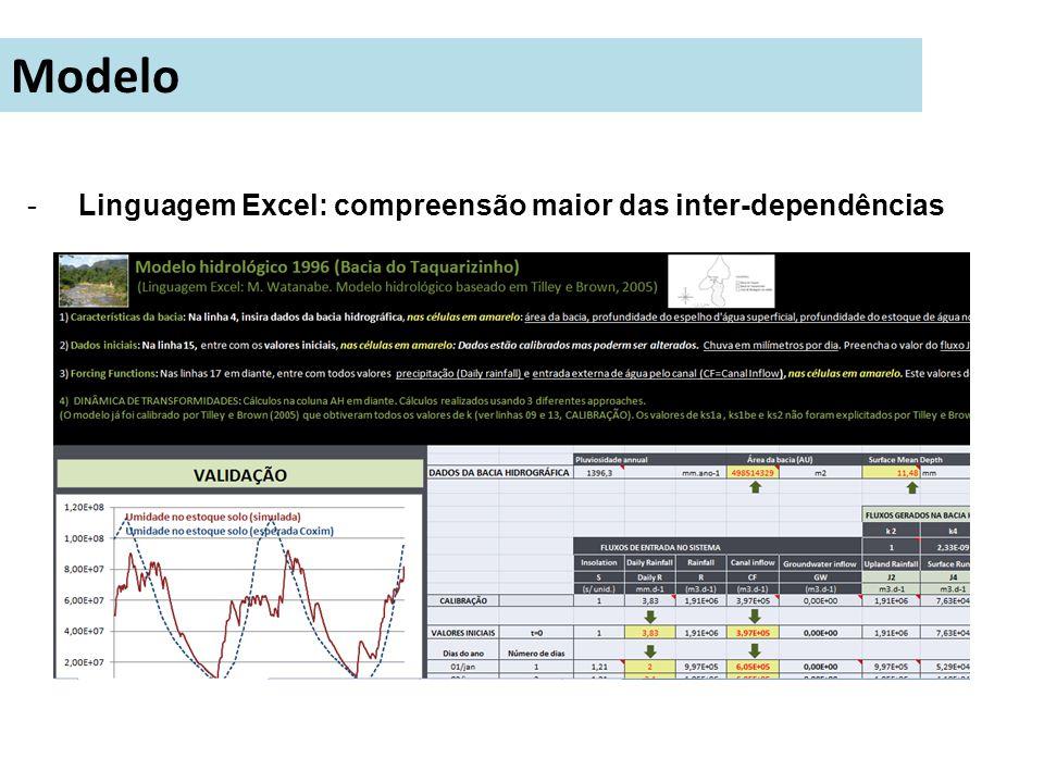 -Linguagem Excel: compreensão maior das inter-dependências Modelo