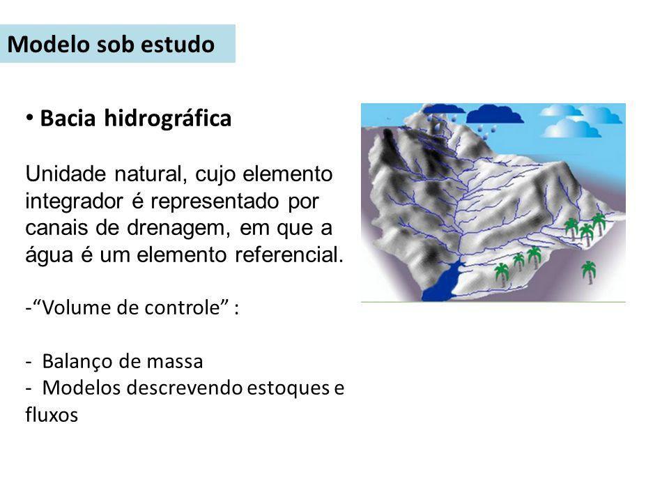 Modelo sob estudo Bacia hidrográfica Unidade natural, cujo elemento integrador é representado por canais de drenagem, em que a água é um elemento refe