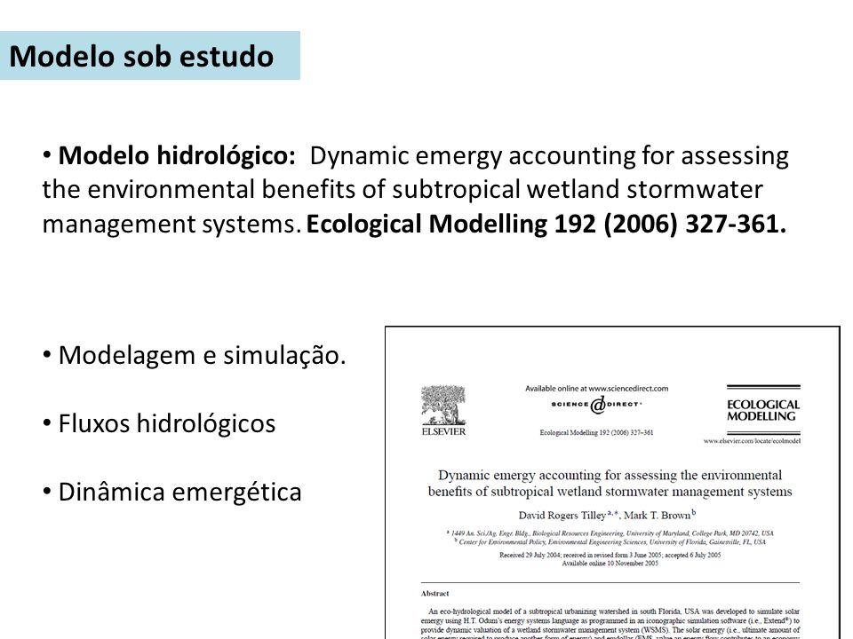 Validação do modelo Etapas: 1.Calibração (1995 - 1996) 2. 1a.