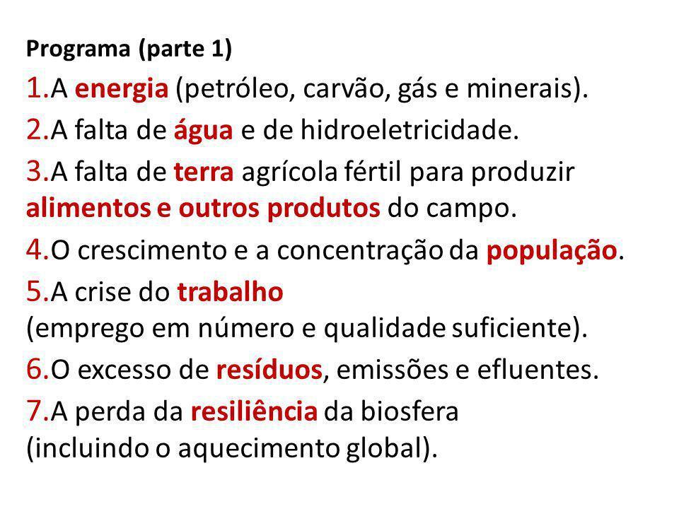 Programa (parte 1) 1. A energia (petróleo, carvão, gás e minerais). 2. A falta de água e de hidroeletricidade. 3. A falta de terra agrícola fértil par