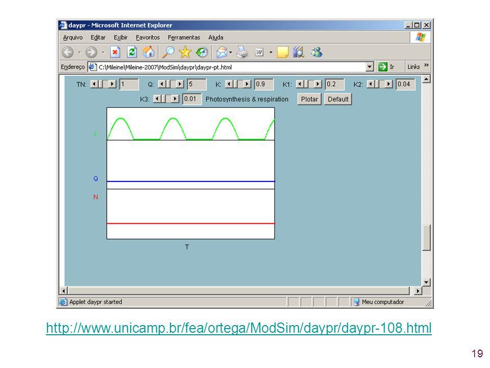 19 http://www.unicamp.br/fea/ortega/ModSim/daypr/daypr-108.html