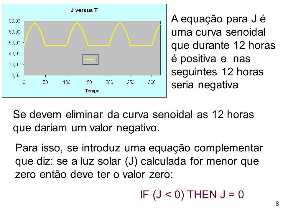 8 A equação para J é uma curva senoidal que durante 12 horas é positiva e nas seguintes 12 horas seria negativa J = 40 * SIN (T/15.9) Se devem elimina
