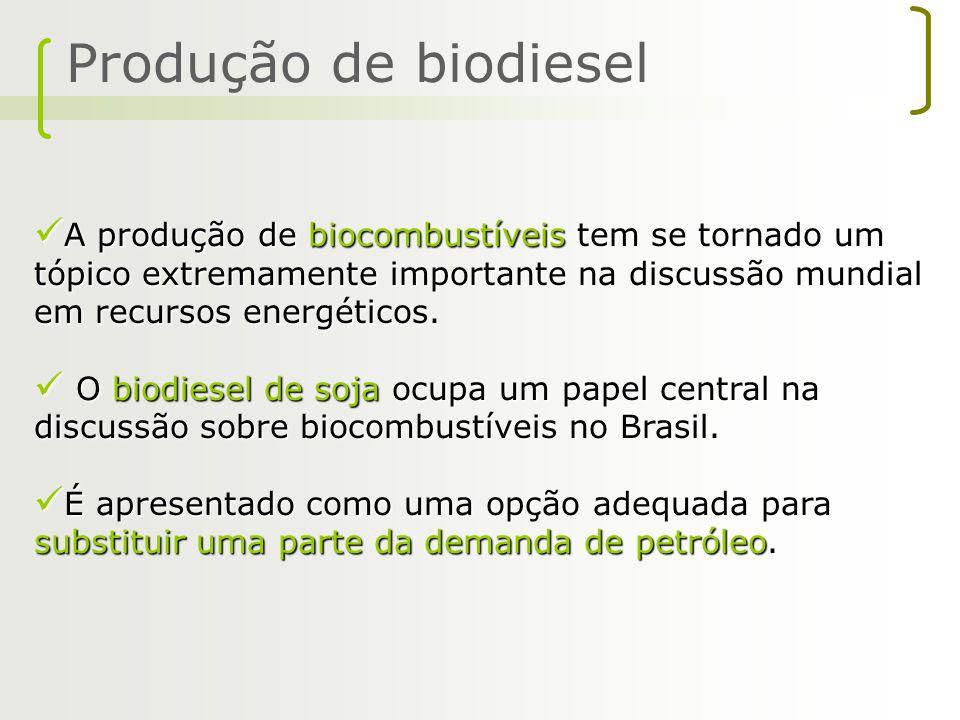 A produção de biocombustíveis tem se tornado um tópico extremamente importante na discussão mundial em recursos energéticos. A produção de biocombustí