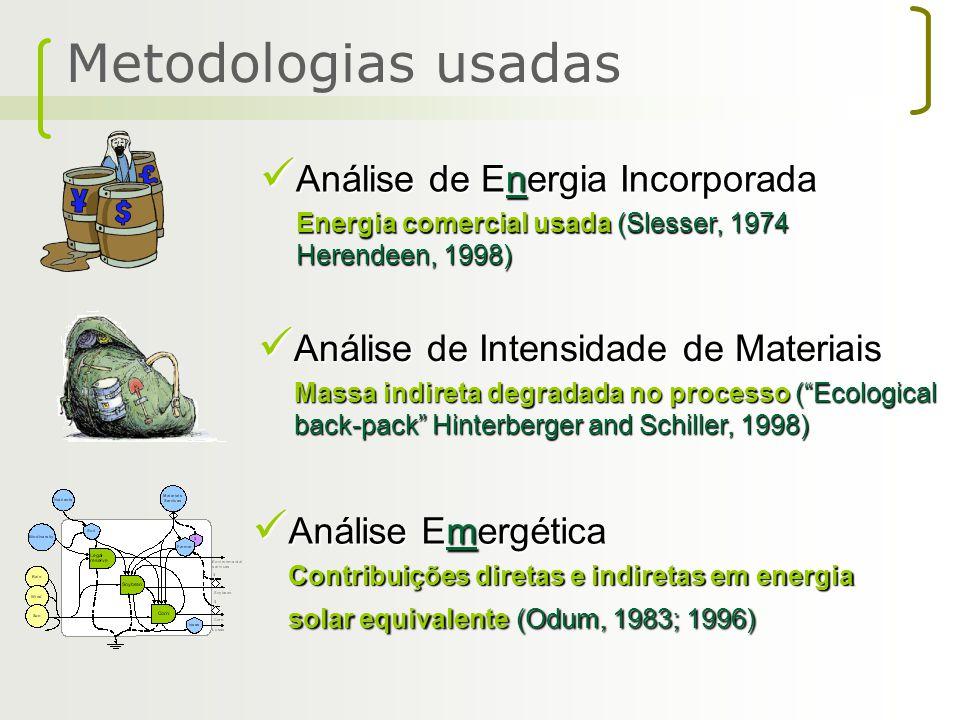 """Análise de Intensidade de Materiais Análise de Intensidade de Materiais Massa indireta degradada no processo (""""Ecological back-pack"""" Hinterberger and"""