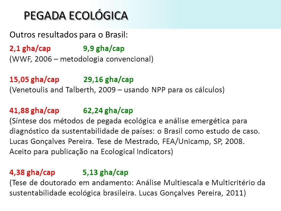 PEGADA ECOLÓGICA Outros resultados para o Brasil: 2,1 gha/cap 9,9 gha/cap (WWF, 2006 – metodologia convencional) 15,05 gha/cap 29,16 gha/cap (Venetoulis and Talberth, 2009 – usando NPP para os cálculos) 41,88 gha/cap 62,24 gha/cap (Síntese dos métodos de pegada ecológica e análise emergética para diagnóstico da sustentabilidade de países: o Brasil como estudo de caso.