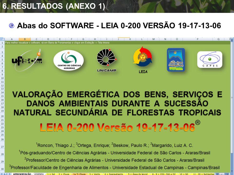 6. RESULTADOS (ANEXO 1) Abas do SOFTWARE - LEIA 0-200 VERSÃO 19-17-13-06