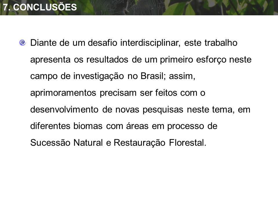 Diante de um desafio interdisciplinar, este trabalho apresenta os resultados de um primeiro esforço neste campo de investigação no Brasil; assim, apri