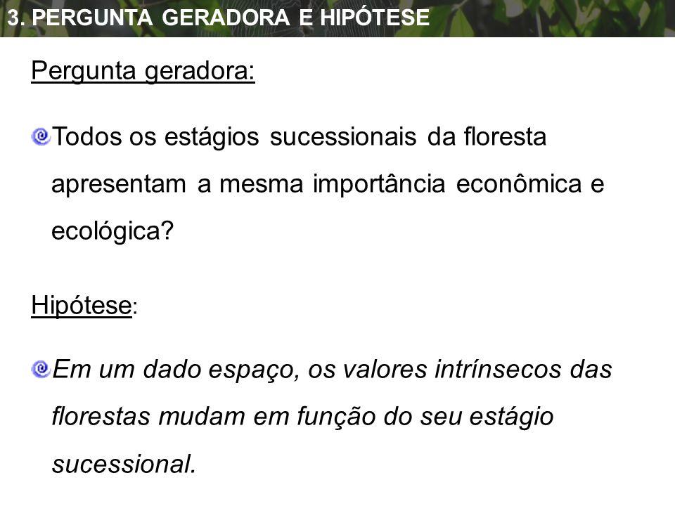 3. PERGUNTA GERADORA E HIPÓTESE Pergunta geradora: Todos os estágios sucessionais da floresta apresentam a mesma importância econômica e ecológica? Hi