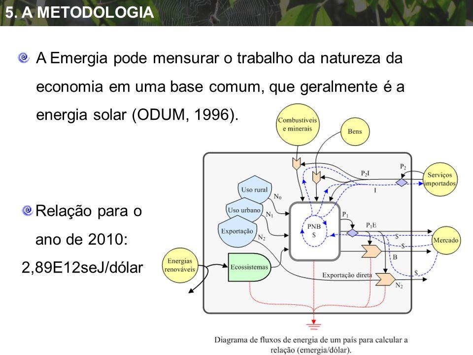 A Emergia pode mensurar o trabalho da natureza da economia em uma base comum, que geralmente é a energia solar (ODUM, 1996). 5. A METODOLOGIA Relação