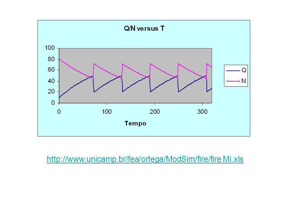 http://www.unicamp.br/fea/ortega/ModSim/fire/fire Mi.xls